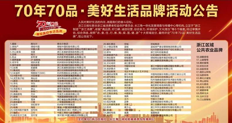 """圣奥入选""""70年70品""""美好生活品牌榜单"""