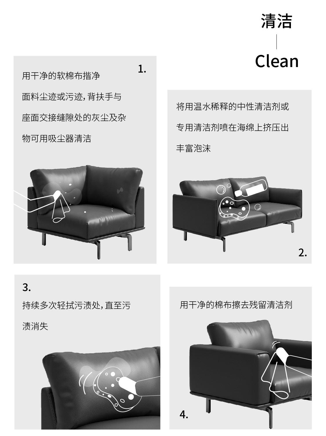 沙发清洁流程图